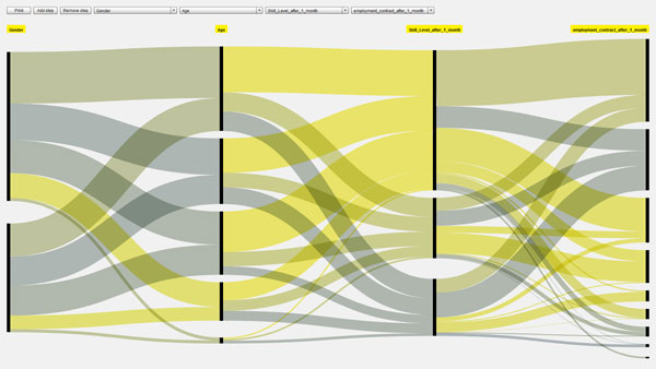 DensityDesign (Milan, Italy)