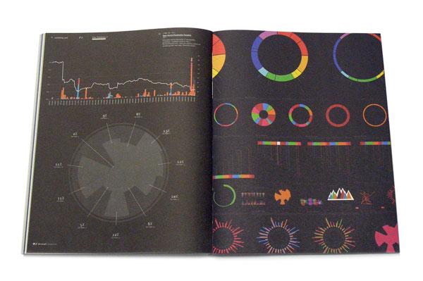 IdN Extra 07: Infographics