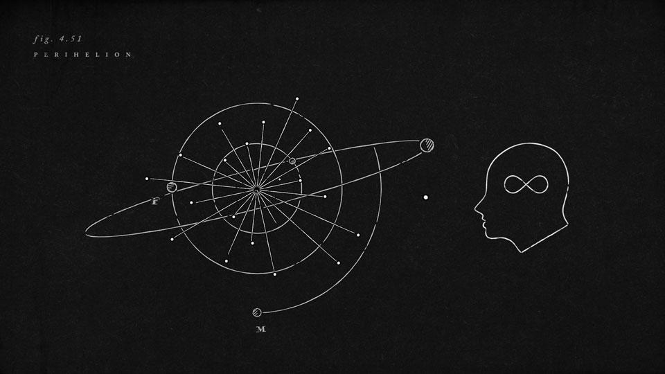 Kim Taylor – Celestial Dynamics (1:39)